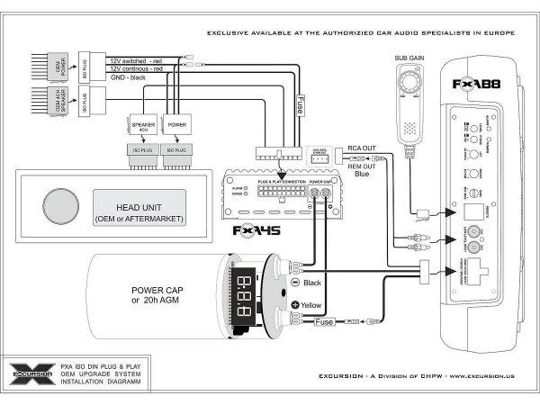Excursion PXA-45.6 - wzmacniacz + wiązka kabli 1,8m
