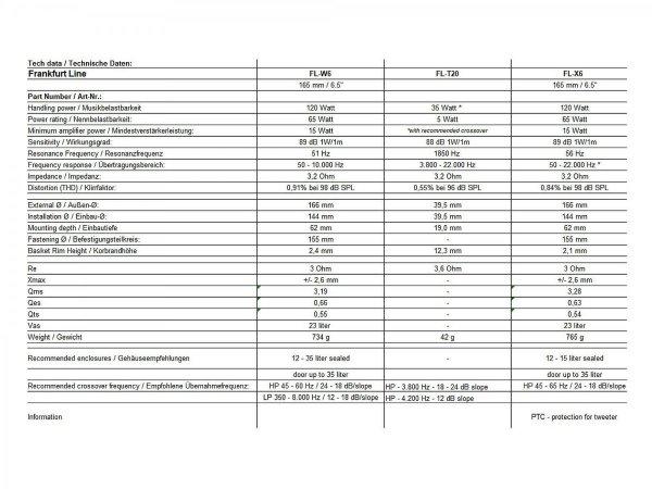 AudioCircle FL-C6.2 - 2-drożny zestaw głośników