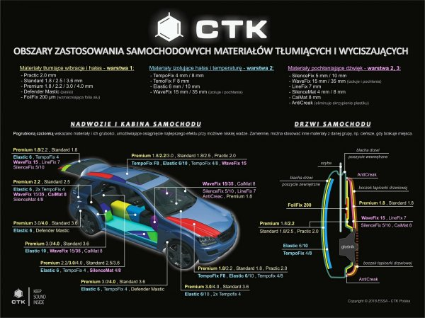 CTK Standard 2.5 Box - mata tłumiąca, 14szt./2,6m2