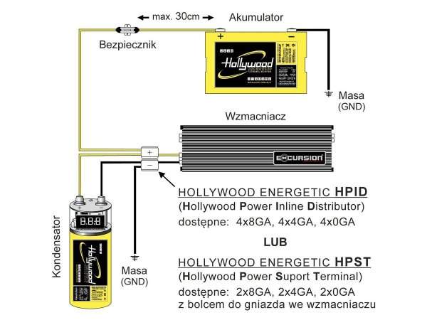 Hollywood HCM-4 HDFT - kondensator 4F, woltomierz