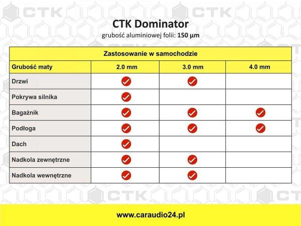 CTK Dominator 3.0 - mata tłumiąca 37x50cm, 1szt.