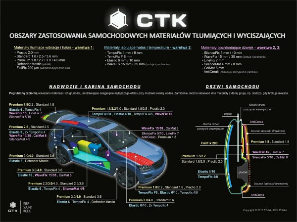 CTK CaiMat 8 L - mata wyciszająca, filc akustyczny